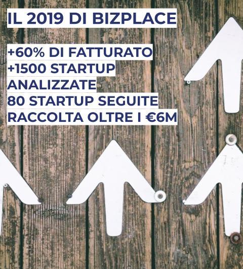 Il 2019 di BizPlace